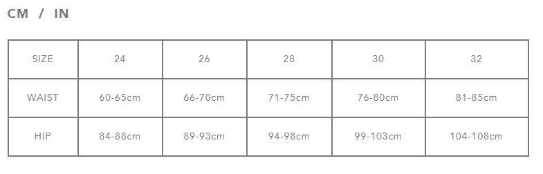 Size-Womens-Boardshorts