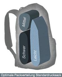 streetpack