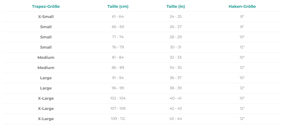 Ride Engine Tabelle